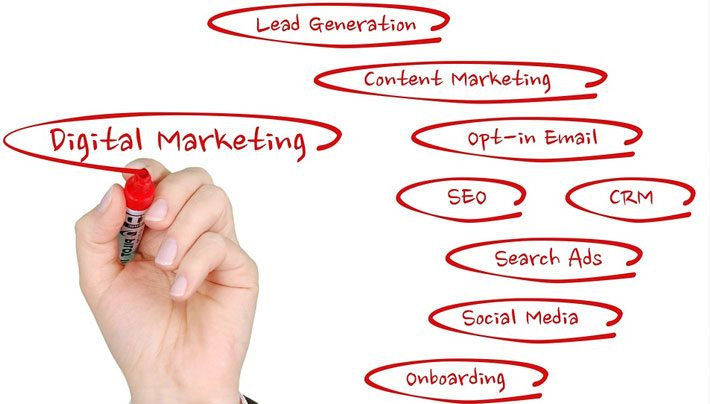 Why is Choosing Digital Marketing Service Essential for Business?